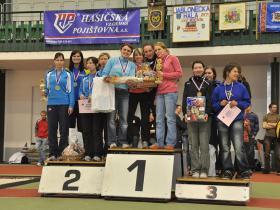 Jablonecká hala 2011 - výsledky.